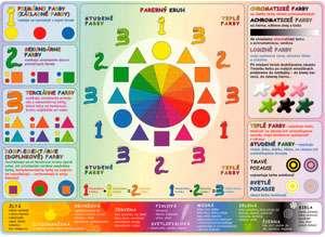 Tabuľka - delenie a miešanie farieb