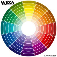 Farebnica - Color Wheel